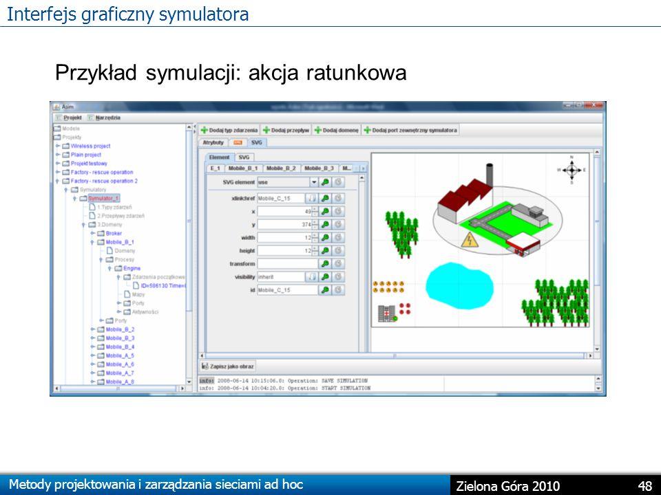 Interfejs graficzny symulatora