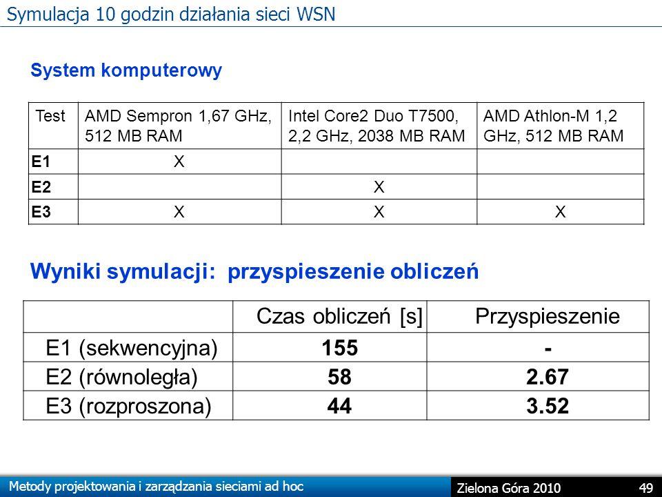 Symulacja 10 godzin działania sieci WSN
