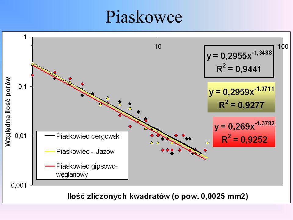 Piaskowce