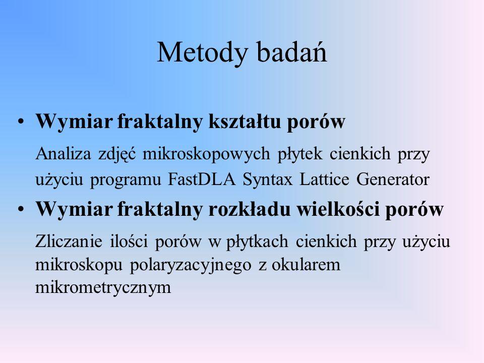 Metody badań Wymiar fraktalny kształtu porów