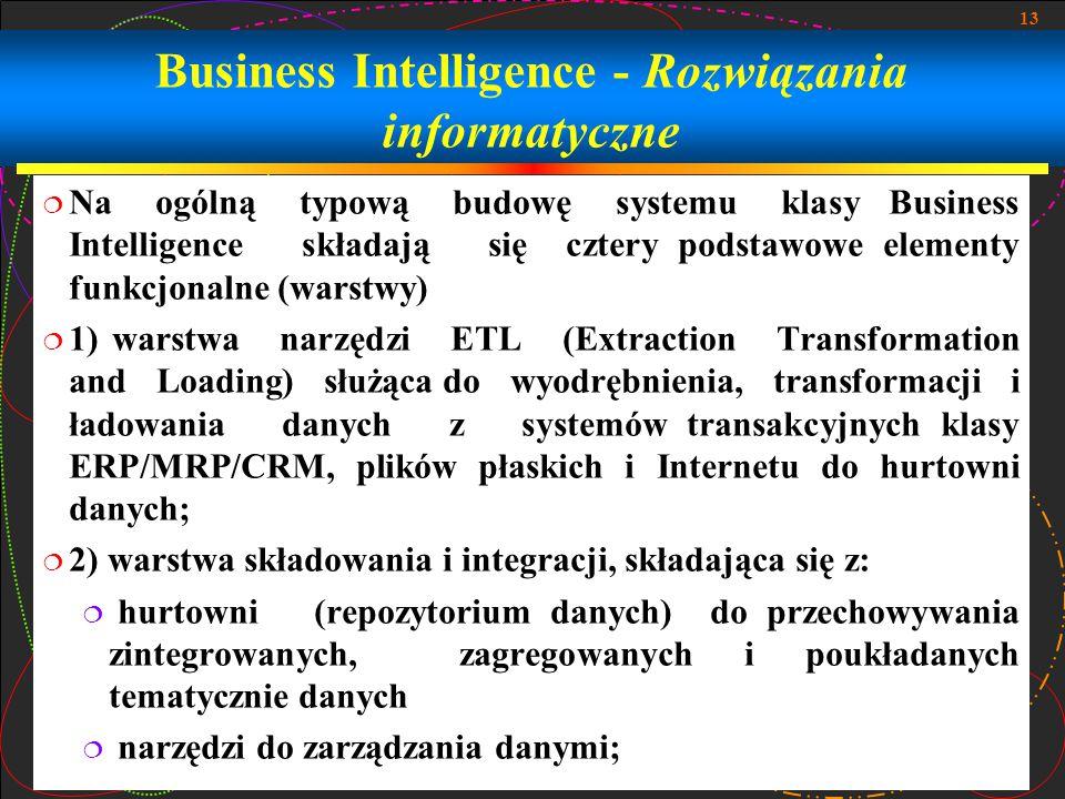 Business Intelligence - Rozwiązania informatyczne