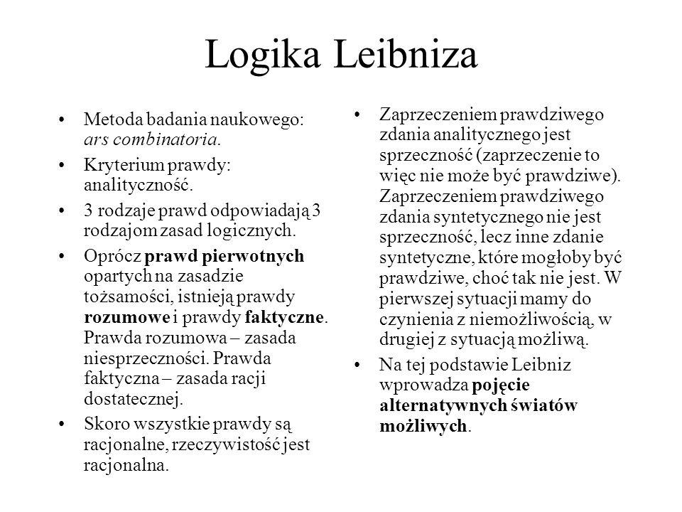 Logika Leibniza