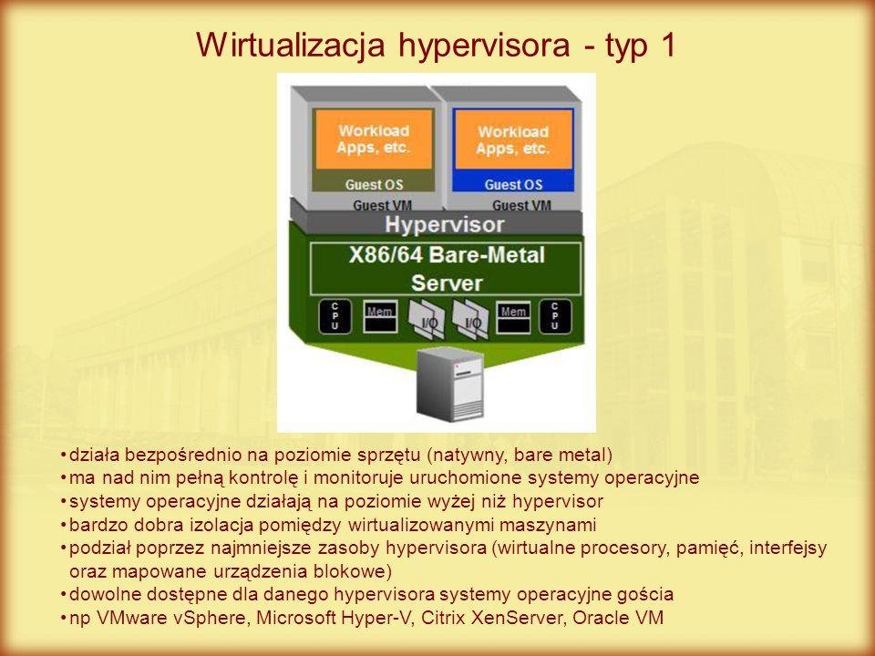 Wirtualizacja hypervisora - typ 1