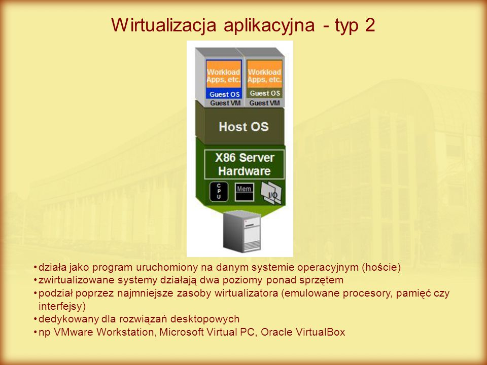 Wirtualizacja aplikacyjna - typ 2