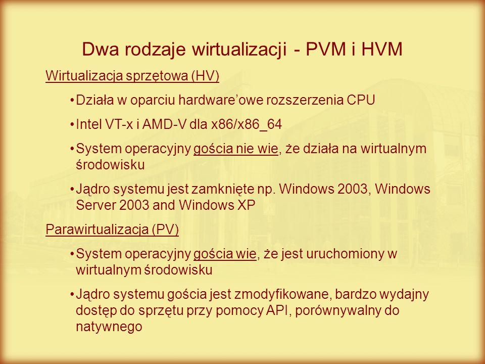 Dwa rodzaje wirtualizacji - PVM i HVM