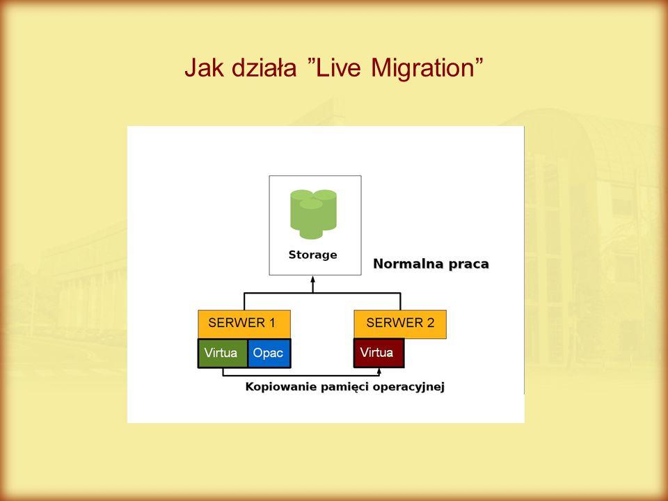 Jak działa Live Migration