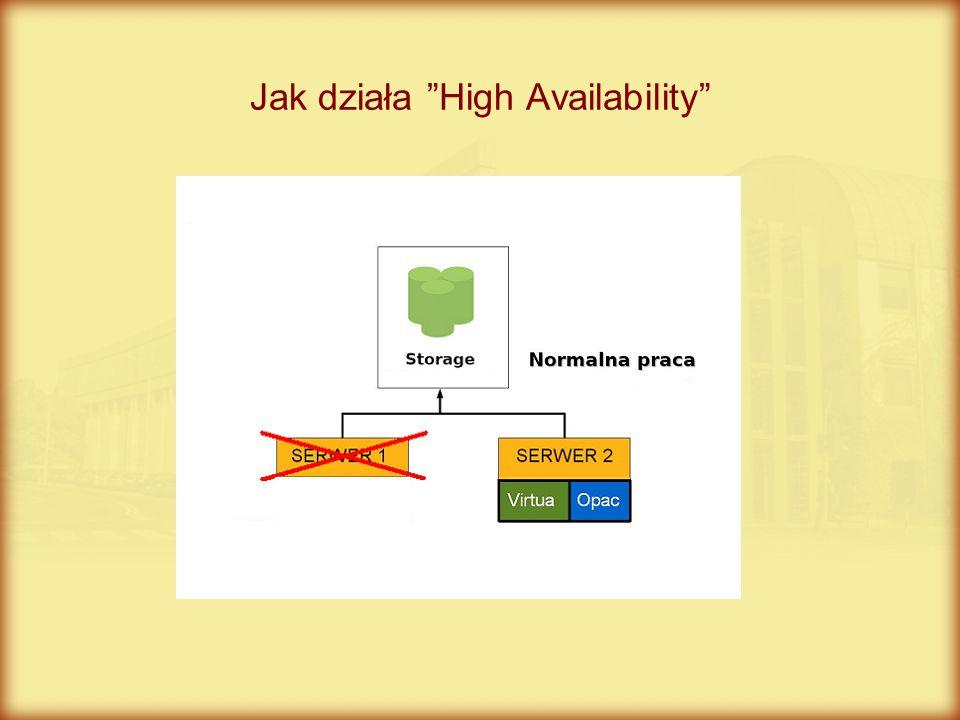 Jak działa High Availability