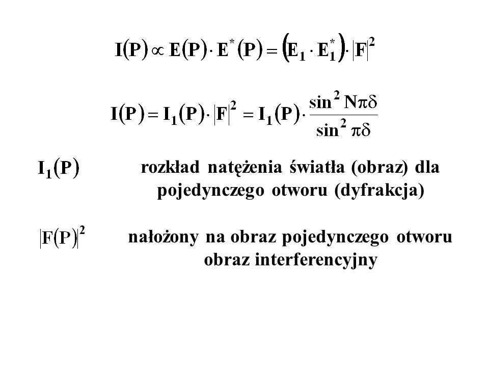 rozkład natężenia światła (obraz) dla pojedynczego otworu (dyfrakcja)