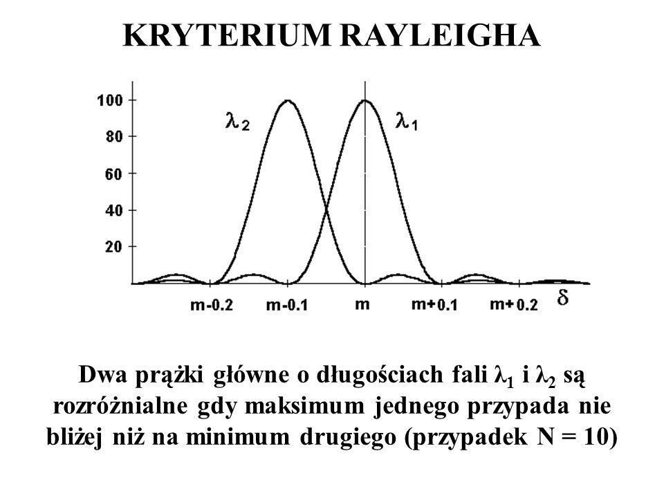 KRYTERIUM RAYLEIGHA