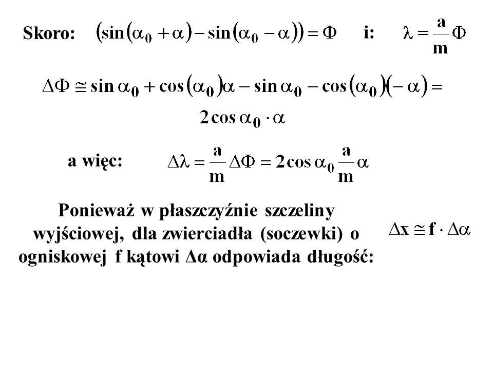 Skoro: i: a więc: Ponieważ w płaszczyźnie szczeliny wyjściowej, dla zwierciadła (soczewki) o ogniskowej f kątowi Δα odpowiada długość: