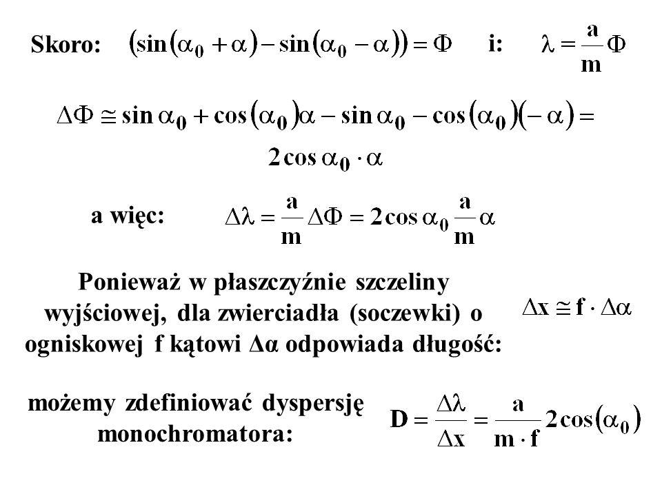 możemy zdefiniować dyspersję monochromatora: