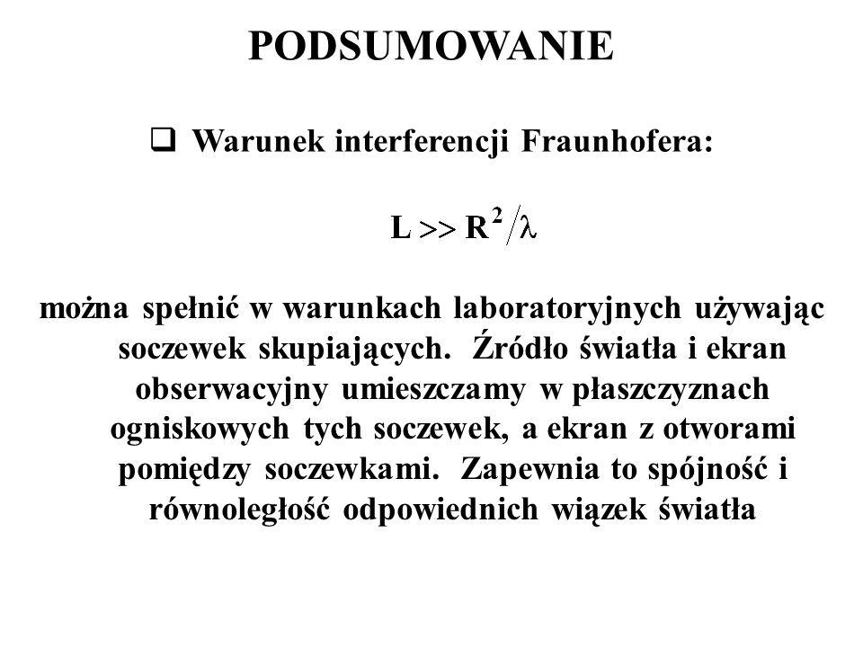 Warunek interferencji Fraunhofera: