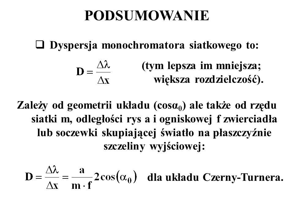 PODSUMOWANIE Dyspersja monochromatora siatkowego to: