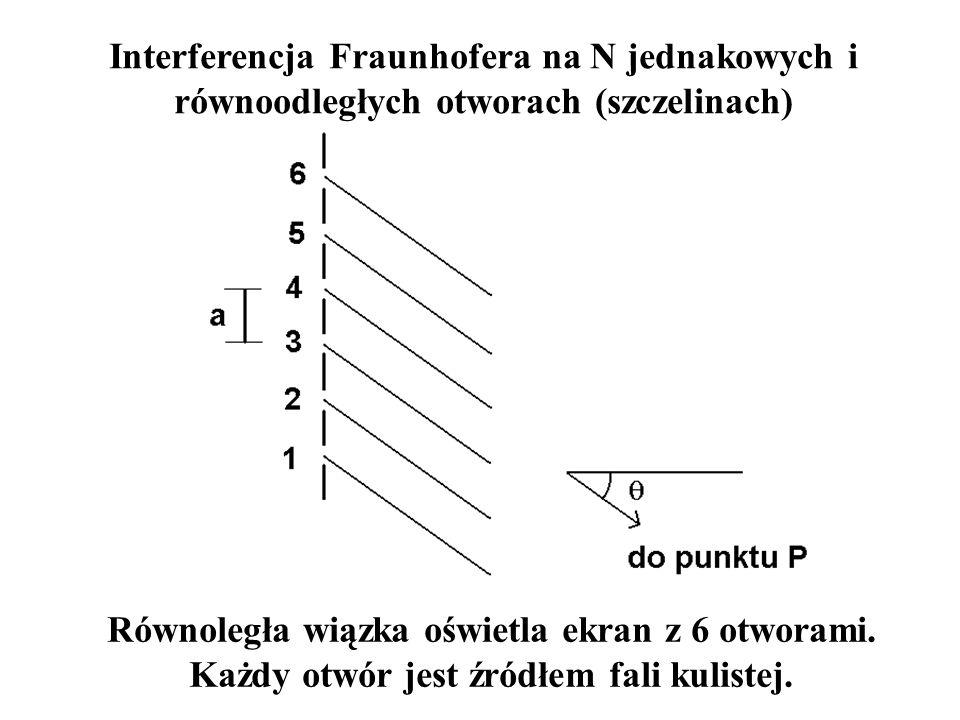 Interferencja Fraunhofera na N jednakowych i równoodległych otworach (szczelinach)