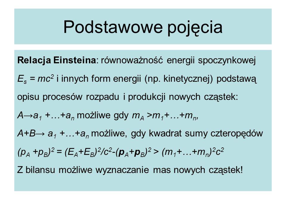 Podstawowe pojęcia Relacja Einsteina: równoważność energii spoczynkowej. Es = mc2 i innych form energii (np. kinetycznej) podstawą.