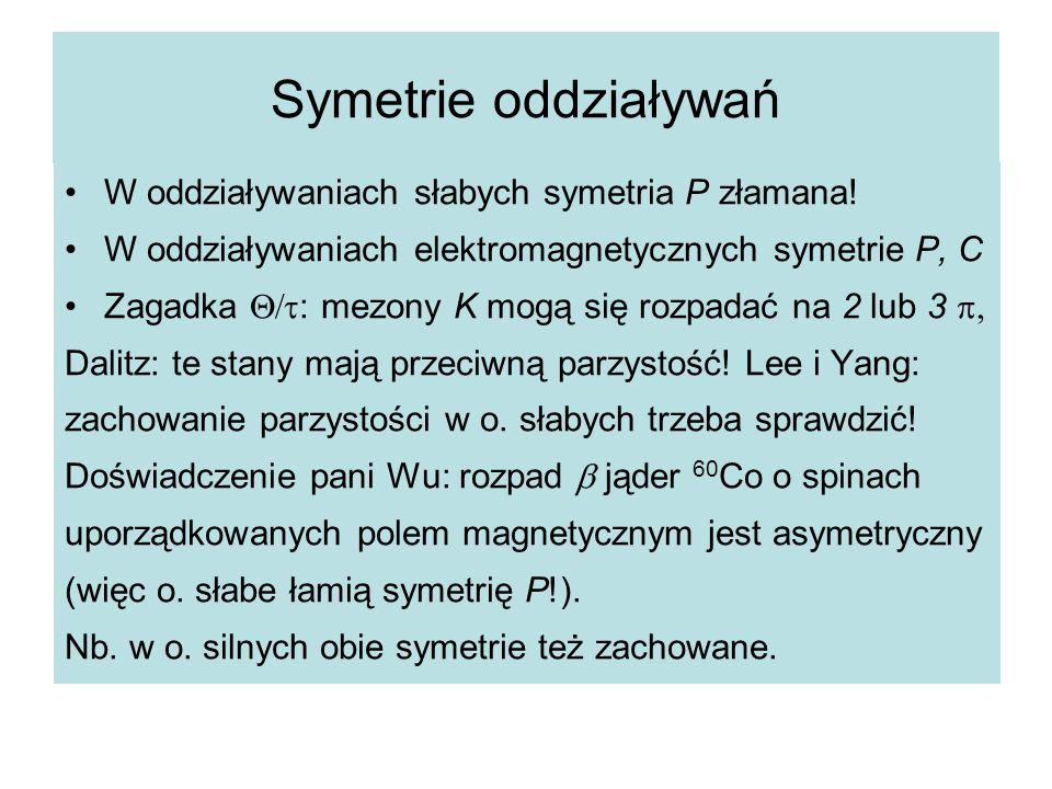 Symetrie oddziaływań W oddziaływaniach słabych symetria P złamana!