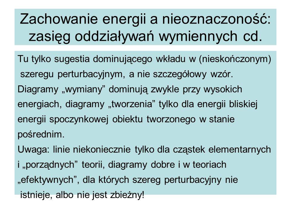Zachowanie energii a nieoznaczoność: zasięg oddziaływań wymiennych cd.