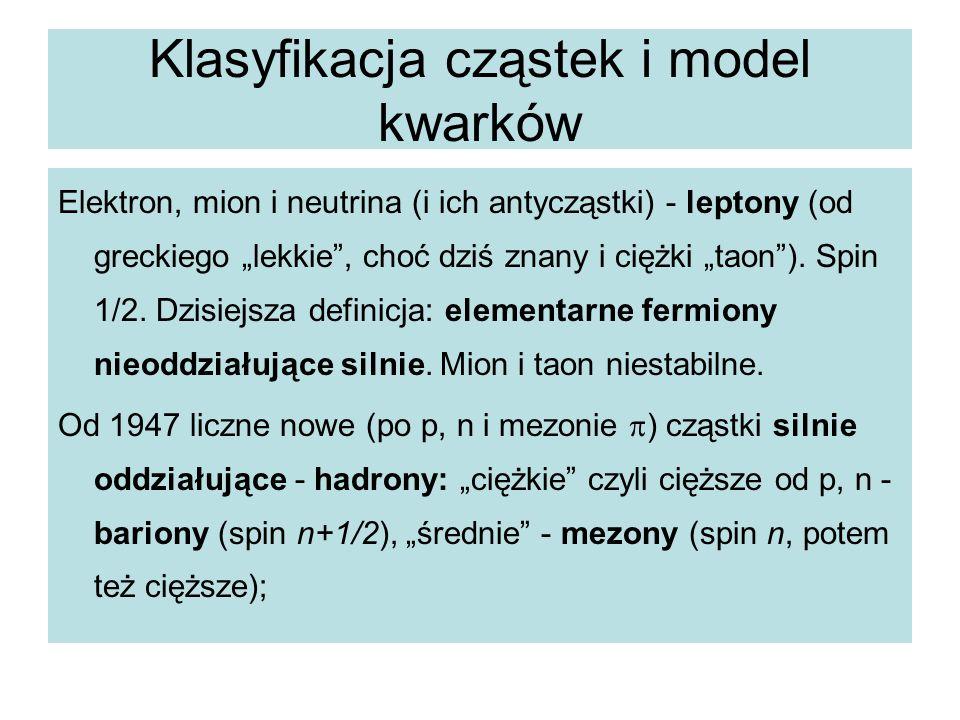 Klasyfikacja cząstek i model kwarków