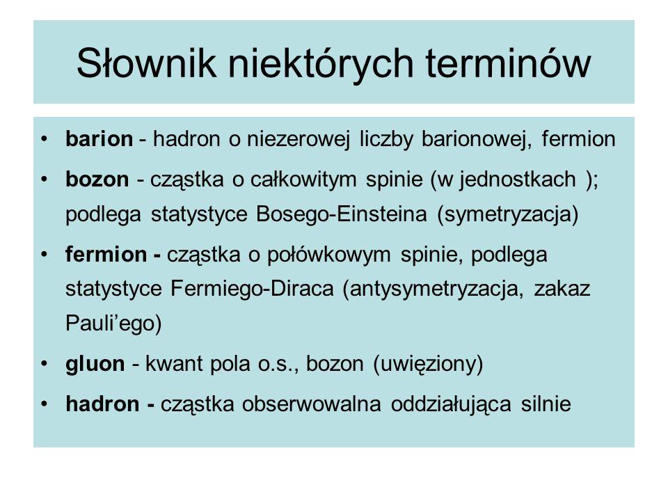Słownik niektórych terminów