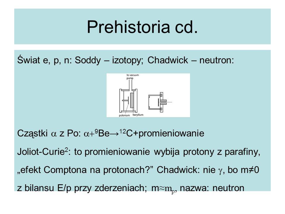 Prehistoria cd. Świat e, p, n: Soddy – izotopy; Chadwick – neutron: