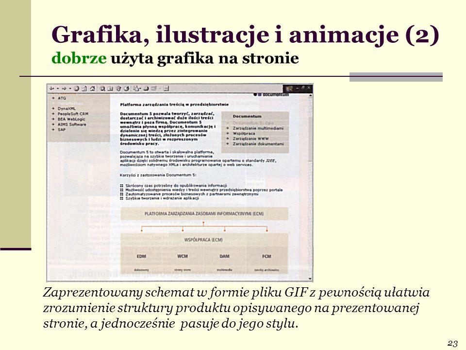 Grafika, ilustracje i animacje (2) dobrze użyta grafika na stronie