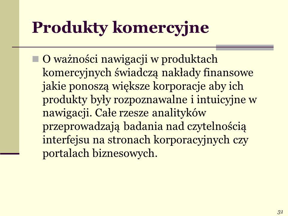 Produkty komercyjne