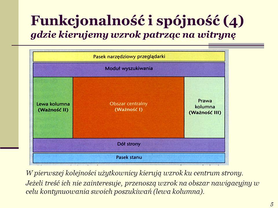 Funkcjonalność i spójność (4) gdzie kierujemy wzrok patrząc na witrynę