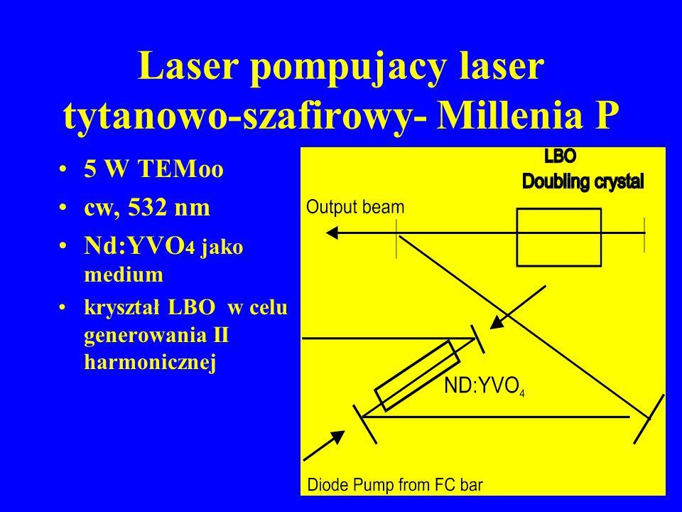 Laser pompujacy laser tytanowo-szafirowy- Millenia P