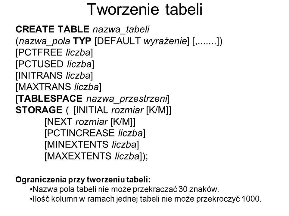Tworzenie tabeli CREATE TABLE nazwa_tabeli