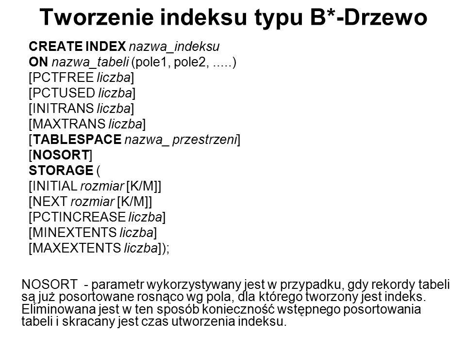 Tworzenie indeksu typu B*-Drzewo