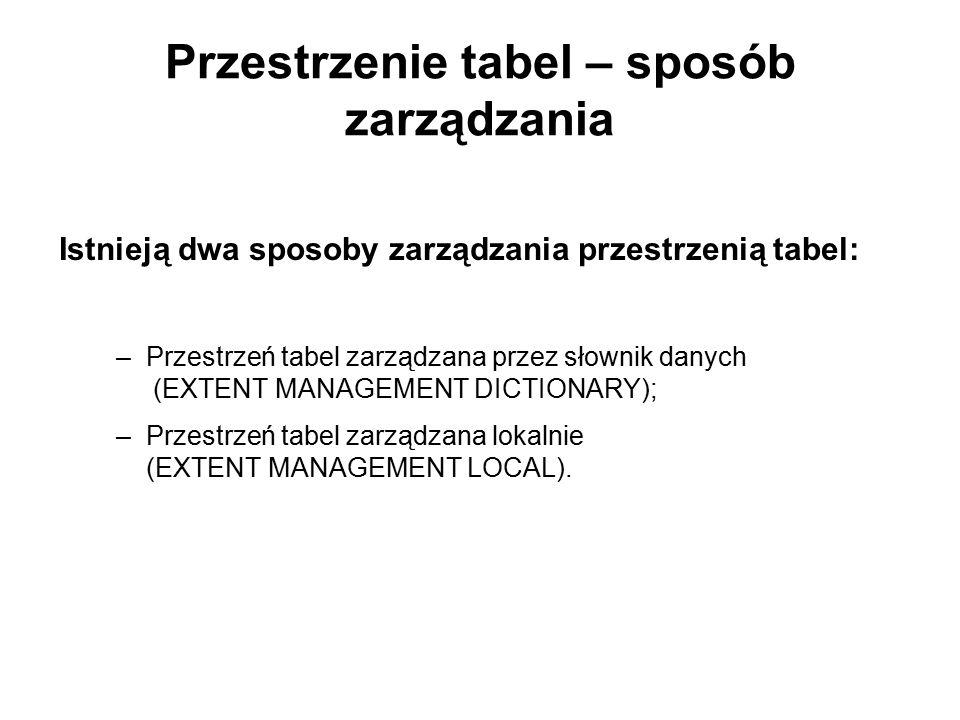 Przestrzenie tabel – sposób zarządzania