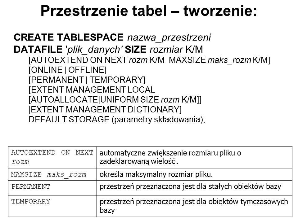 Przestrzenie tabel – tworzenie: