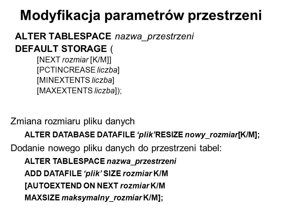 Modyfikacja parametrów przestrzeni