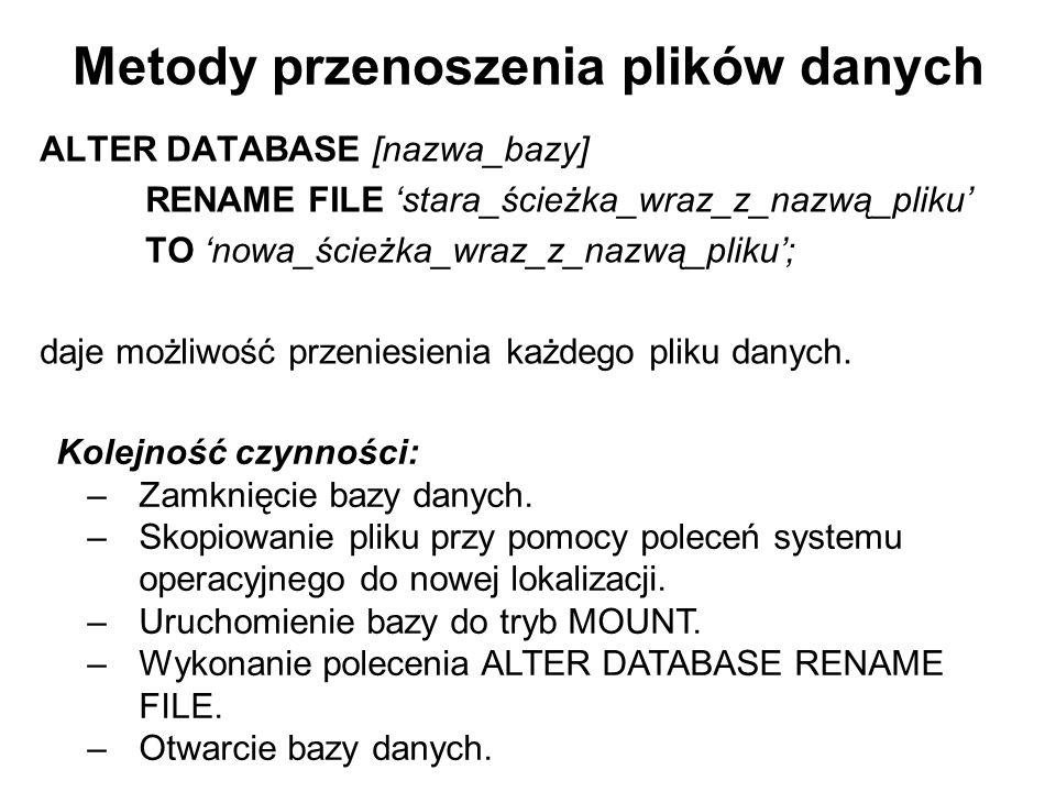 Metody przenoszenia plików danych
