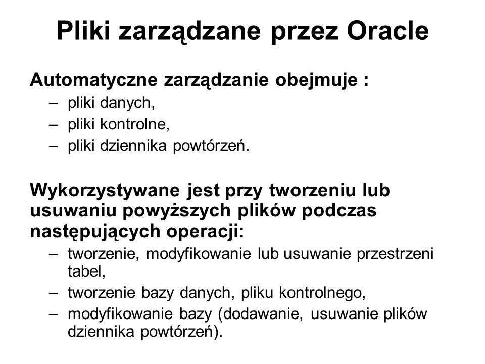 Pliki zarządzane przez Oracle