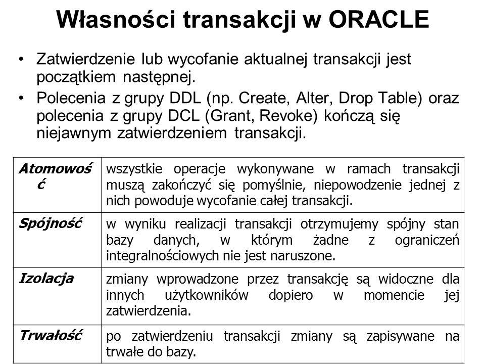 Własności transakcji w ORACLE