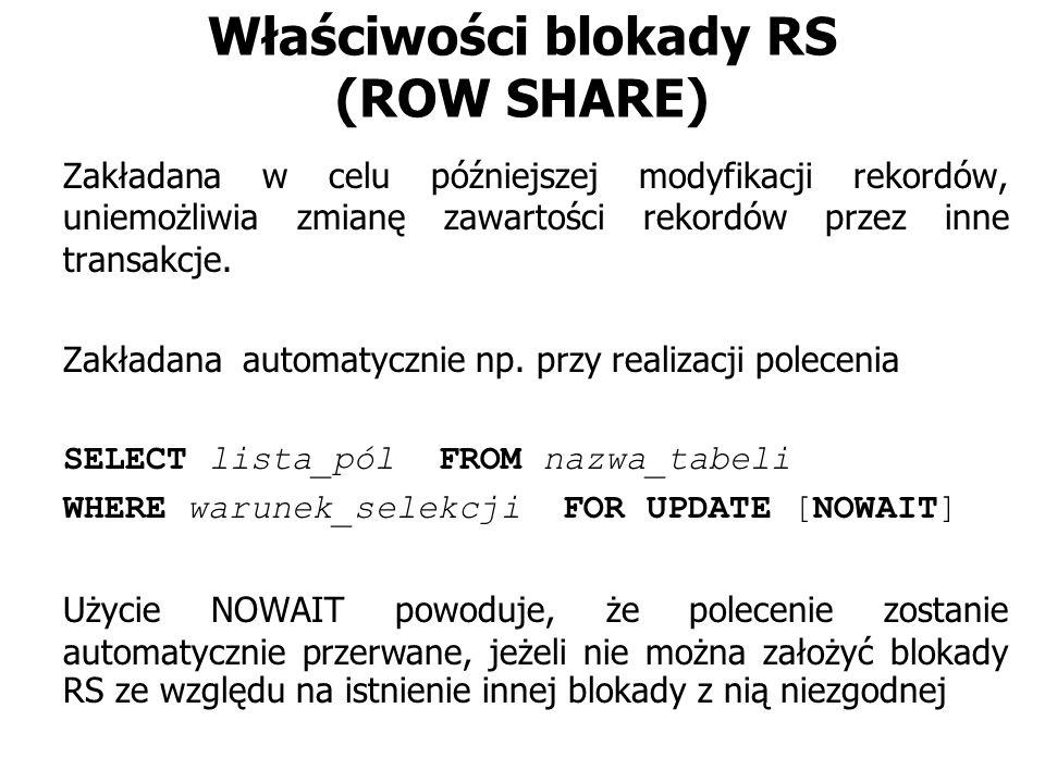 Właściwości blokady RS (ROW SHARE)