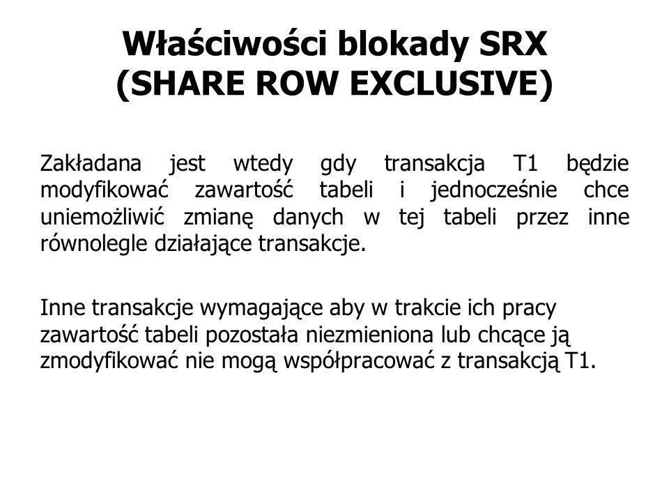 Właściwości blokady SRX (SHARE ROW EXCLUSIVE)