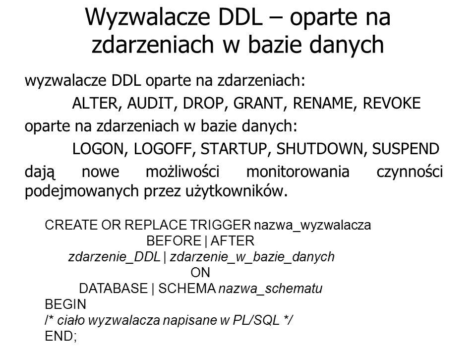 Wyzwalacze DDL – oparte na zdarzeniach w bazie danych