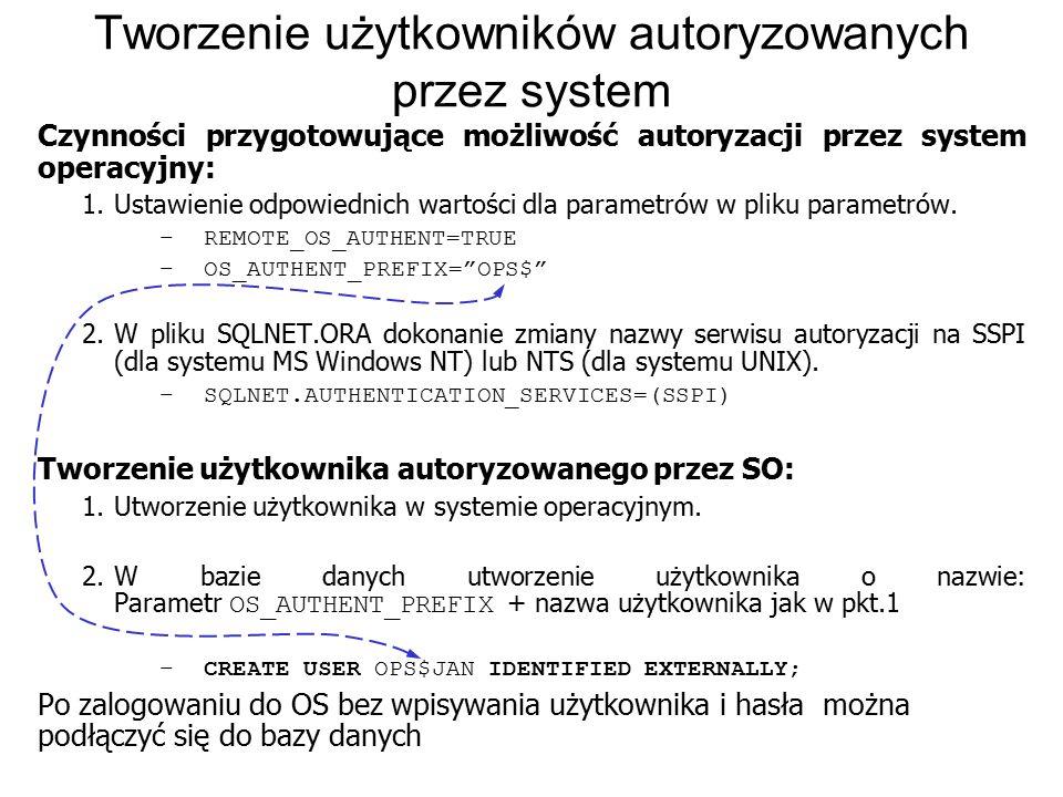 Tworzenie użytkowników autoryzowanych przez system