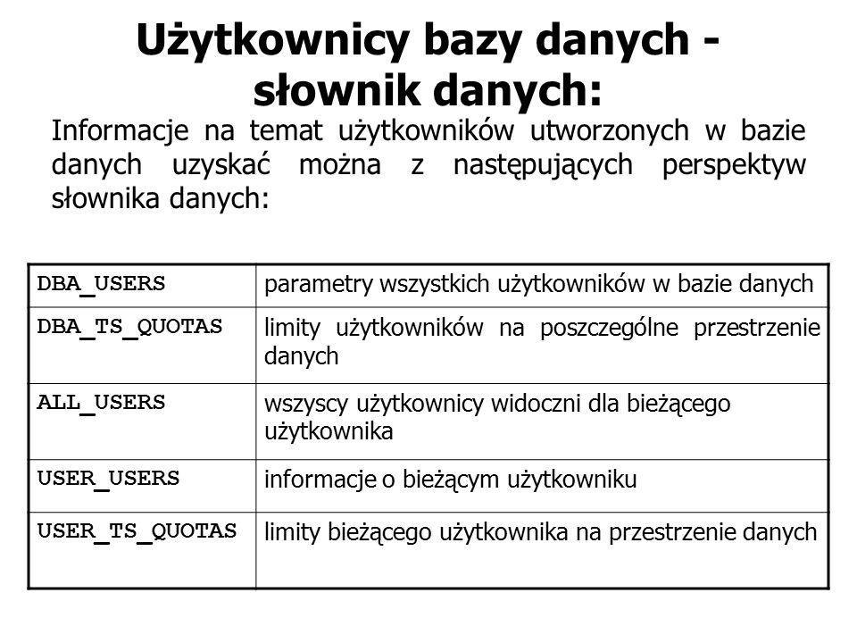 Użytkownicy bazy danych - słownik danych: