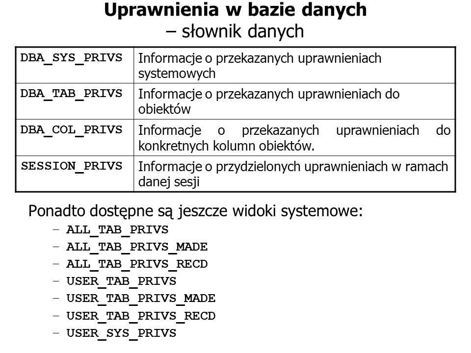 Uprawnienia w bazie danych – słownik danych