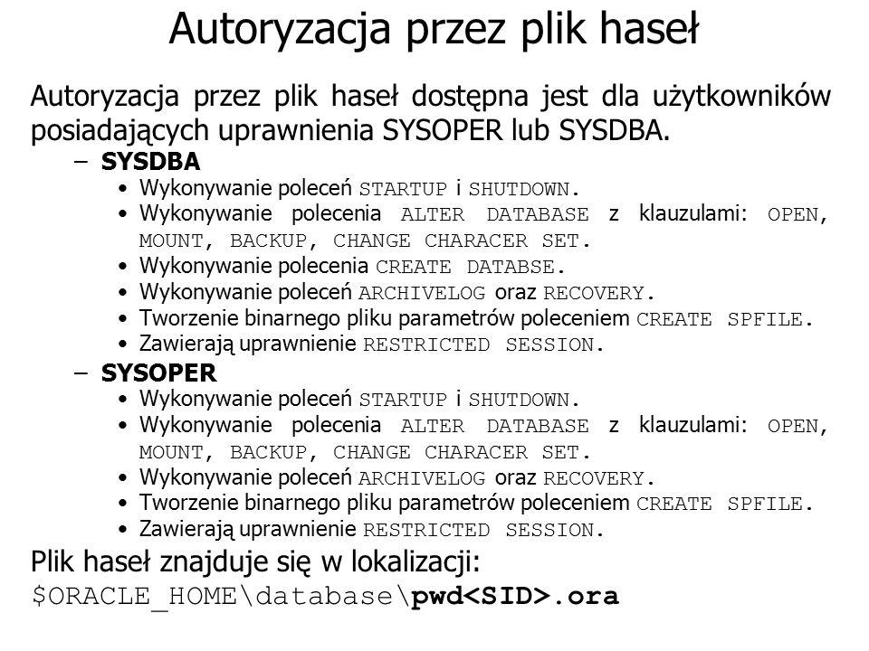 Autoryzacja przez plik haseł