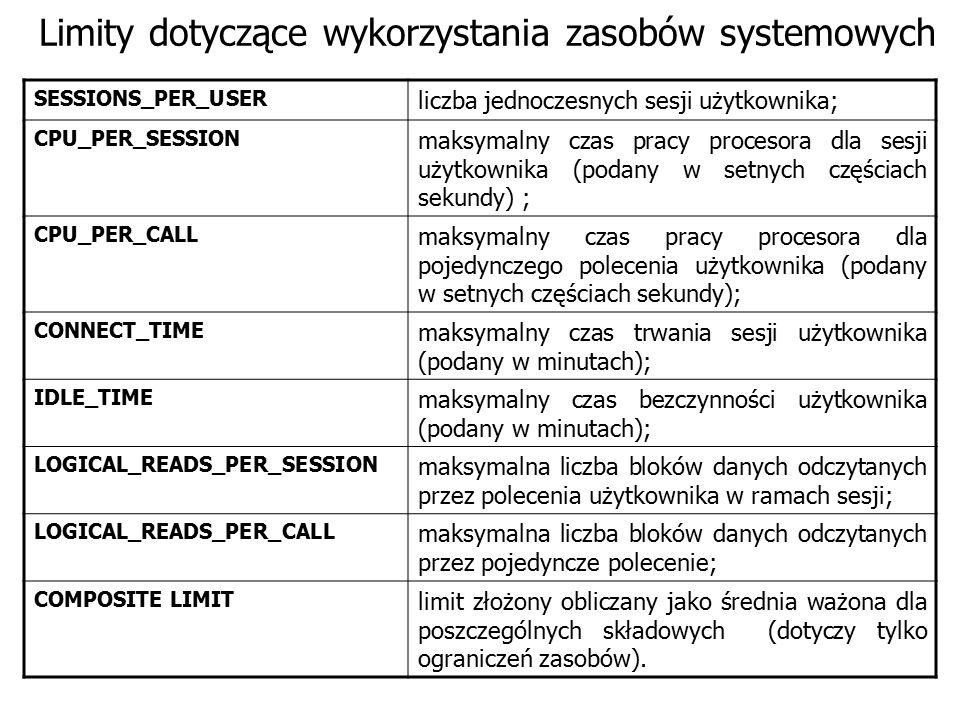 Limity dotyczące wykorzystania zasobów systemowych