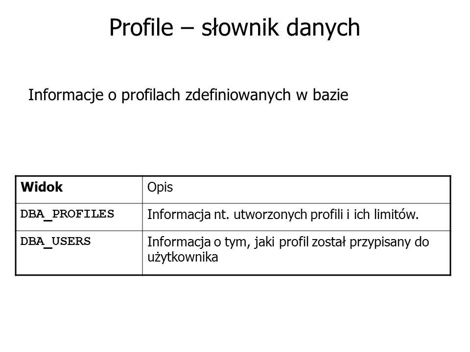 Profile – słownik danych
