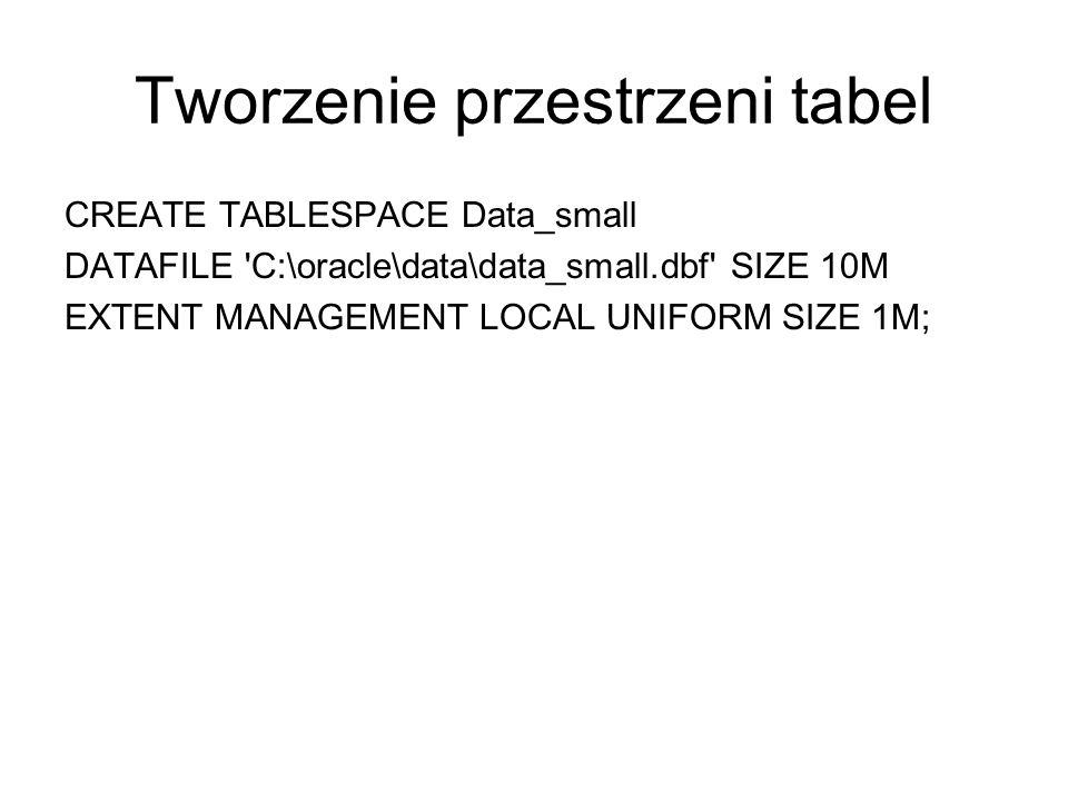 Tworzenie przestrzeni tabel