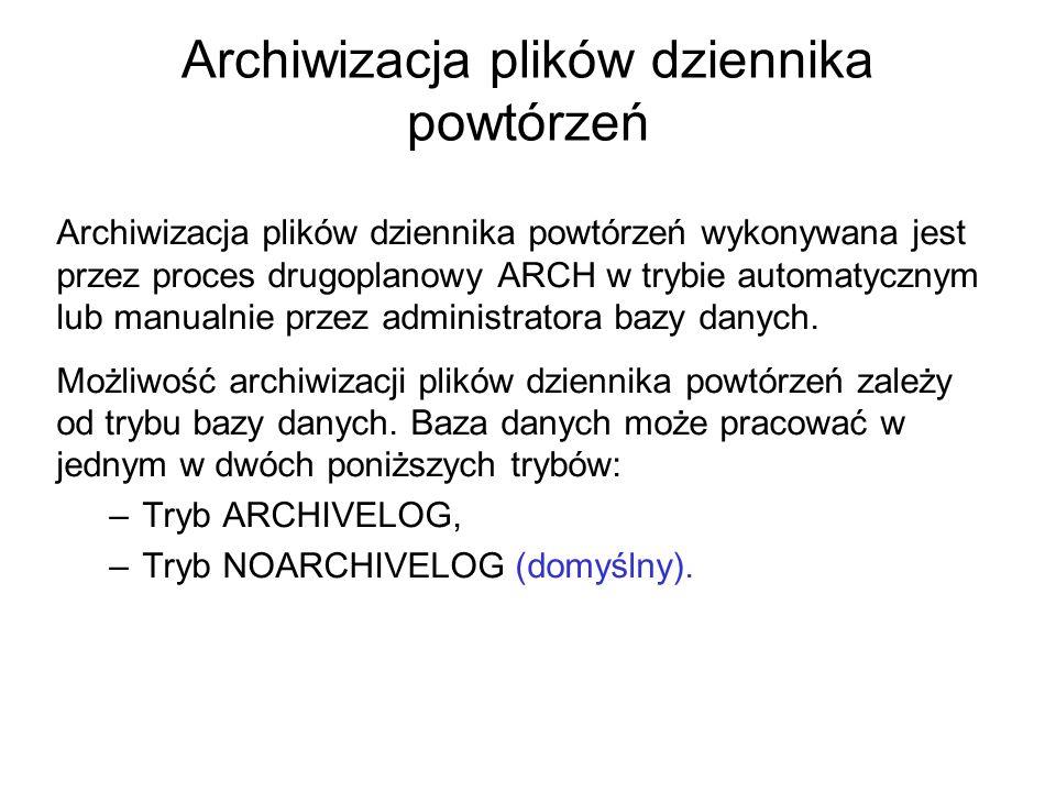 Archiwizacja plików dziennika powtórzeń