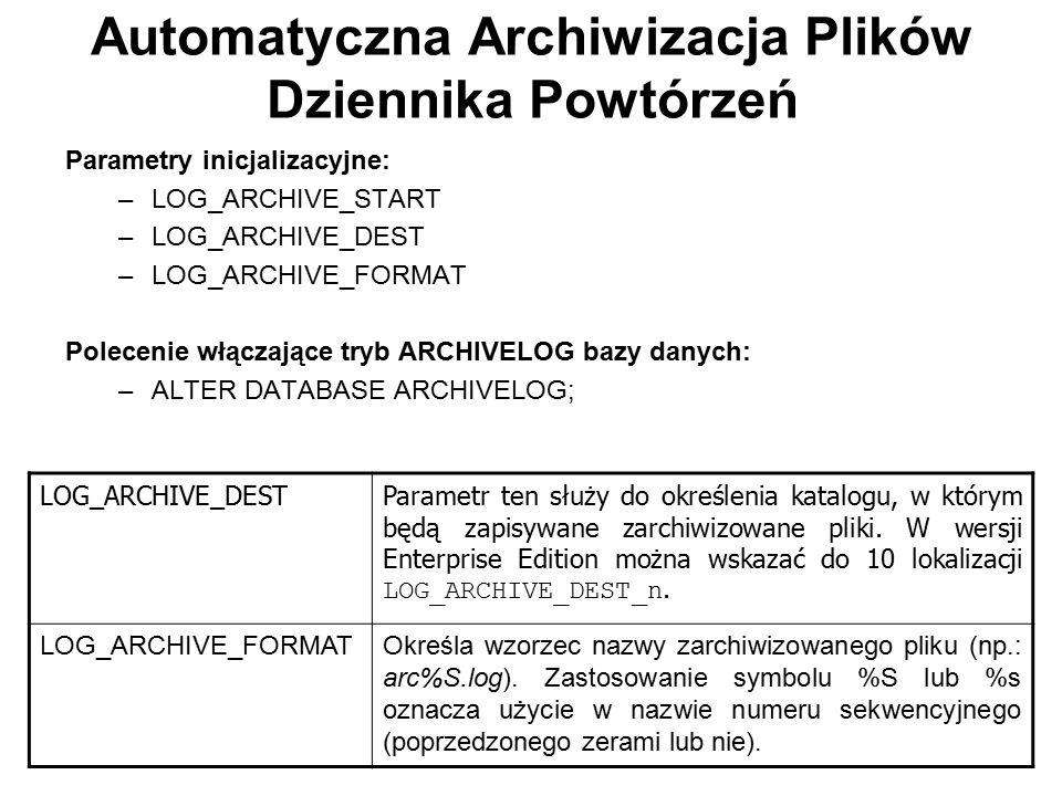 Automatyczna Archiwizacja Plików Dziennika Powtórzeń