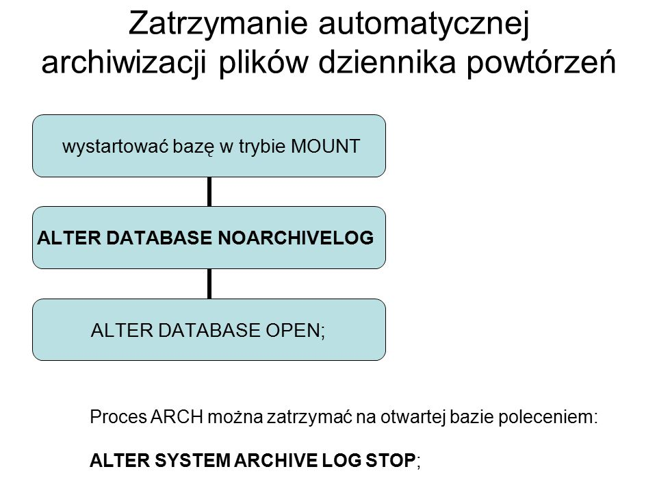 Zatrzymanie automatycznej archiwizacji plików dziennika powtórzeń
