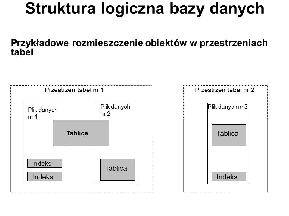 Struktura logiczna bazy danych